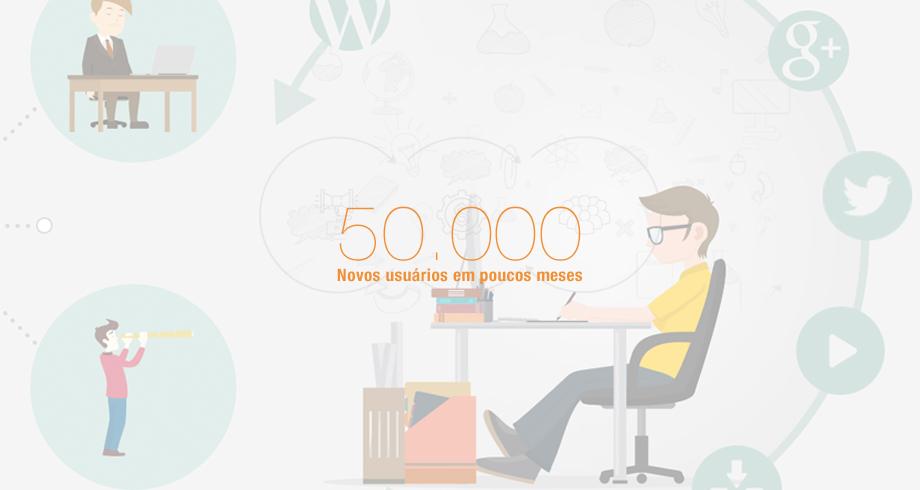 50.000 Novos usuários em poucos meses