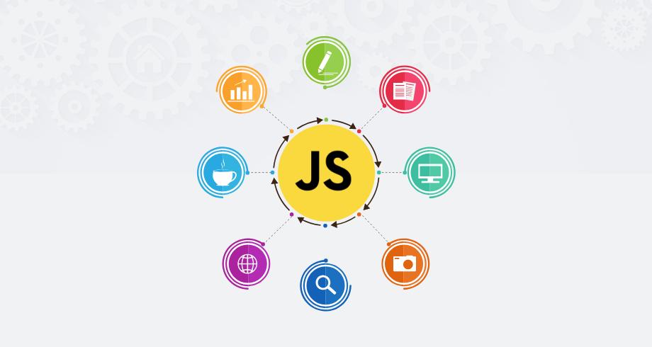 Tudo o que você precisa saber sobre classes no Javascript